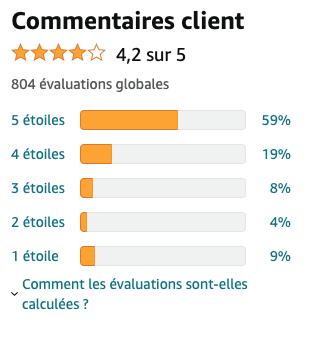Commentaires clients Mini four H.koenig 35L | Four-electrique.com