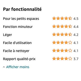 Fonctionnalité Mini four H.koenig 35L | Four-electrique.com