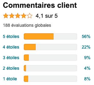 Commentaires client Mini four Woltu 15L | Four-electrique.com